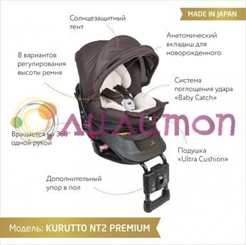 KURUTTO NT2 Premium